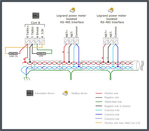 belden rs 485 wiring diagram rs free printable wiring diagrams