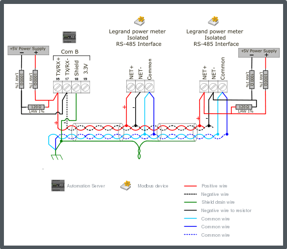 a bus wiring diagram le grand 1999 bluebird bus wiring diagram legrand configuration 4: terminated bus with dual end ...