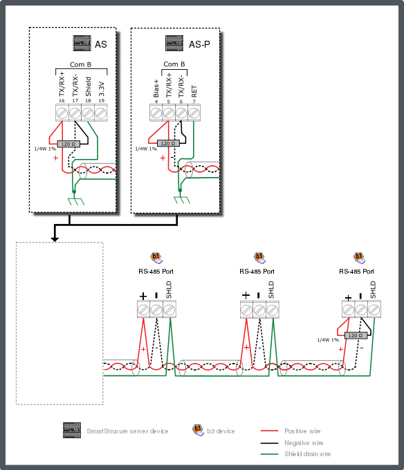 b3 bacnet device configuration rh help sbo schneider electric com BACnet Communication Wiring BACnet Communication Wiring