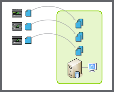 Mass backup of an Enterprise Server and SmartStruxure server devices