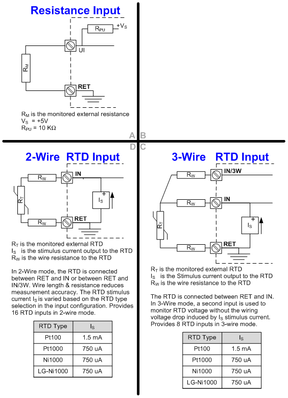graphics179010 i o types 3 wire sensor wiring diagram at bayanpartner.co