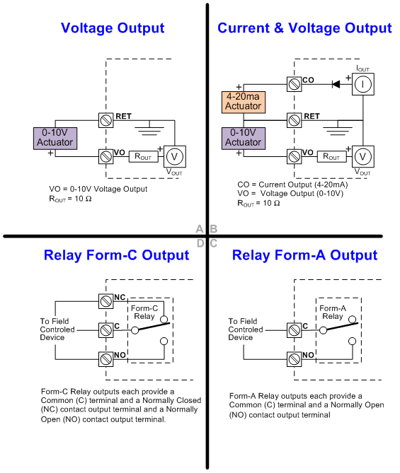 graphics179045 i o types schneider relay wiring diagram at mifinder.co